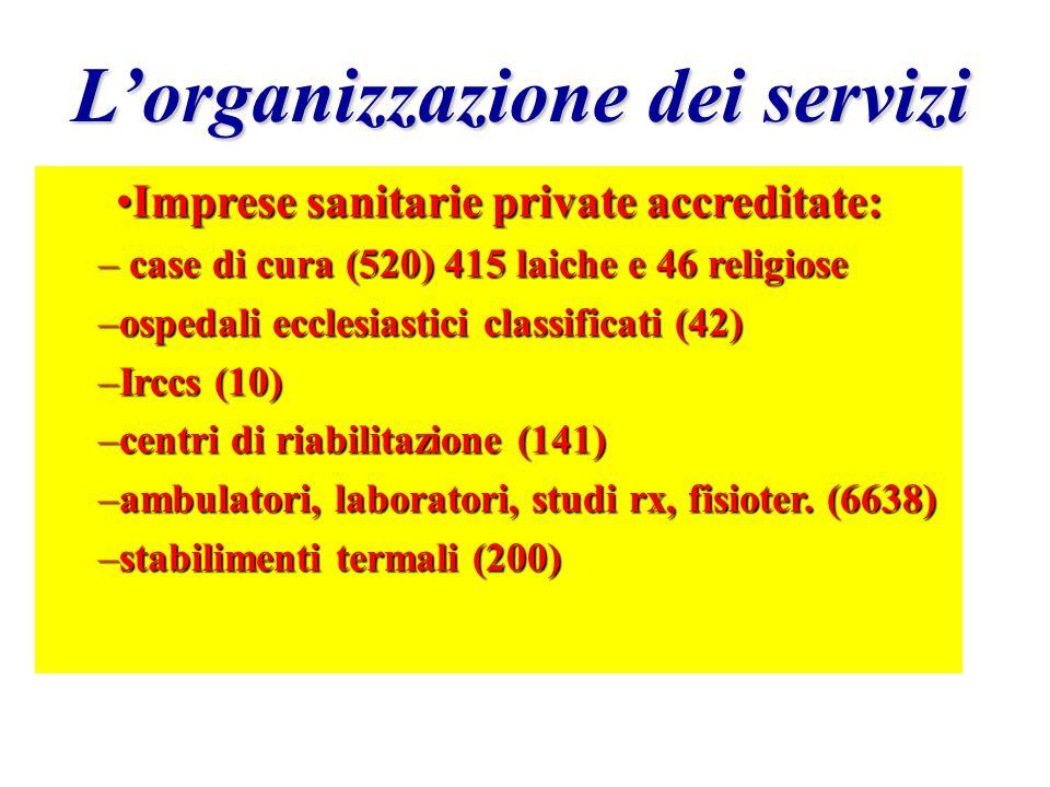 L'organizzazione dei servizi Imprese sanitarie private accreditate: