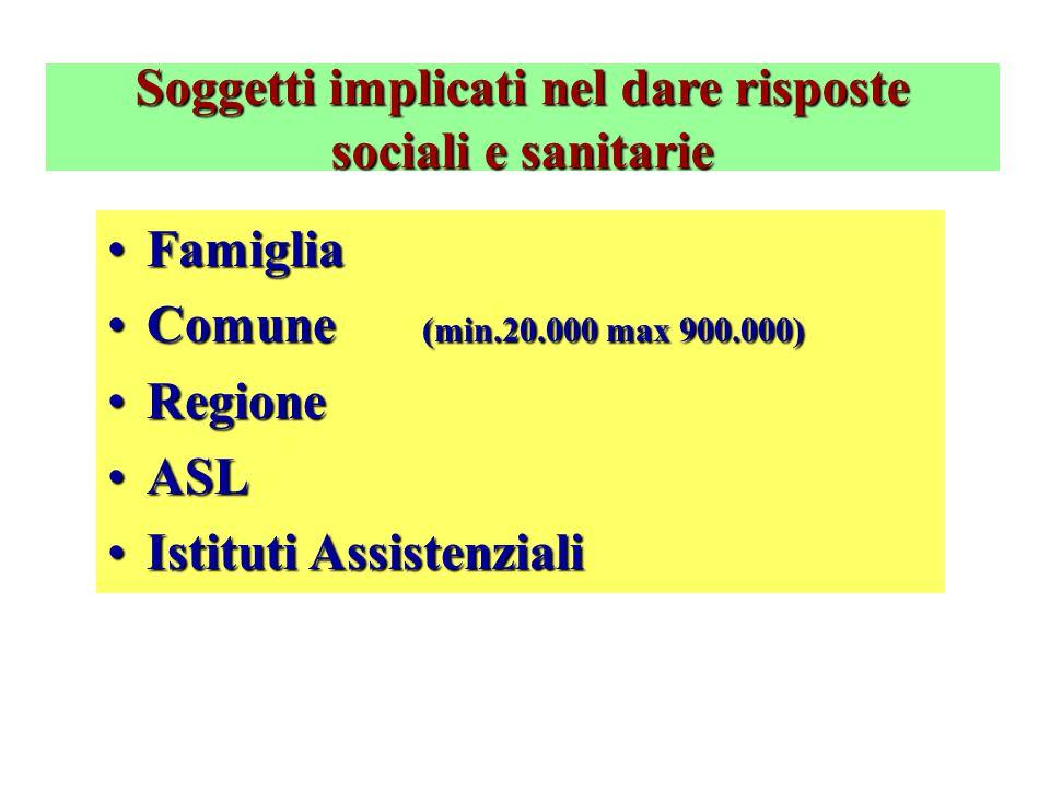 Soggetti implicati nel dare risposte sociali e sanitarie