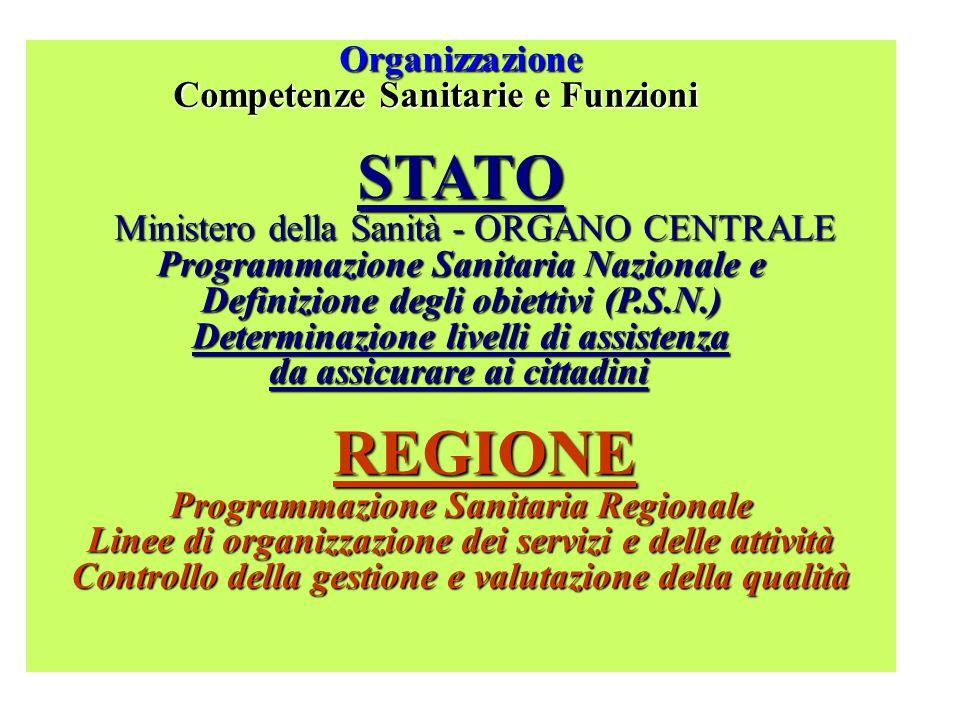 Organizzazione Competenze Sanitarie e Funzioni
