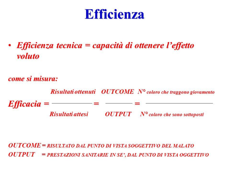 Efficienza Efficienza tecnica = capacità di ottenere l'effetto voluto