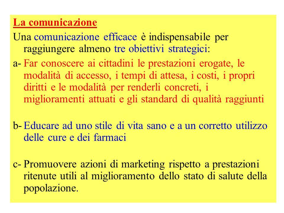 La comunicazione Una comunicazione efficace è indispensabile per raggiungere almeno tre obiettivi strategici: