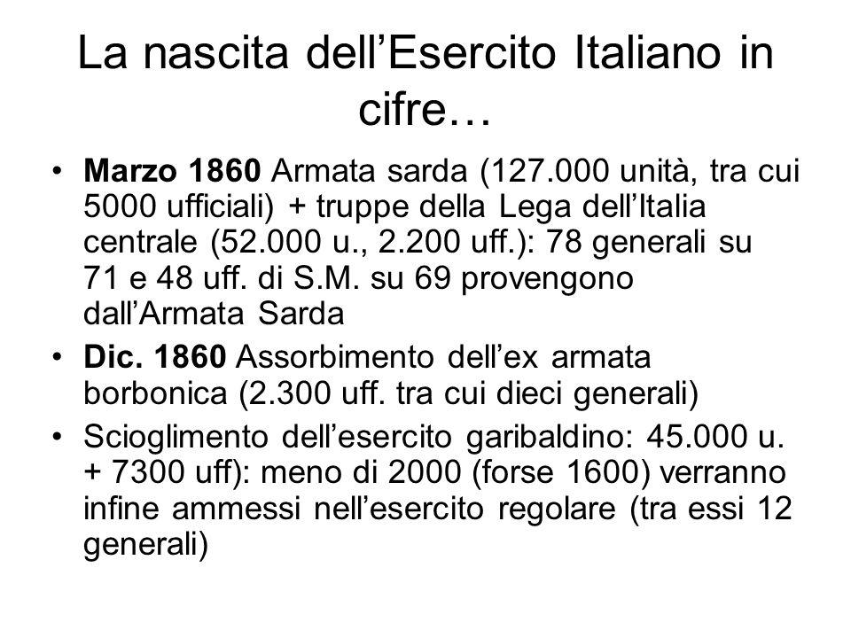 La nascita dell'Esercito Italiano in cifre…