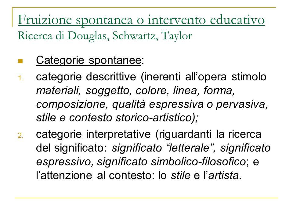 Fruizione spontanea o intervento educativo Ricerca di Douglas, Schwartz, Taylor