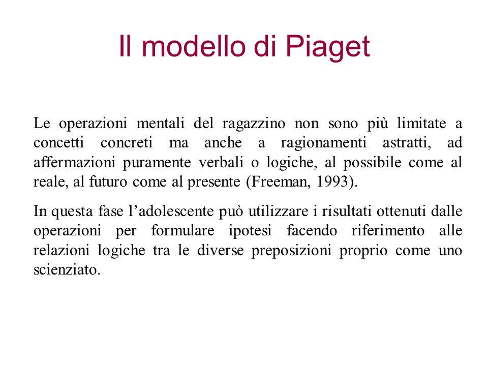Il modello di Piaget
