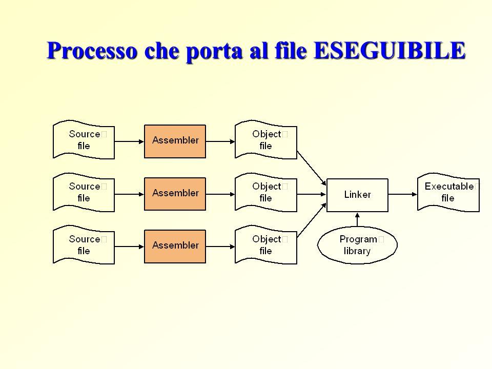 Processo che porta al file ESEGUIBILE