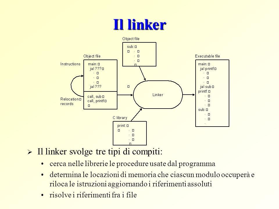 Il linker Il linker svolge tre tipi di compiti: