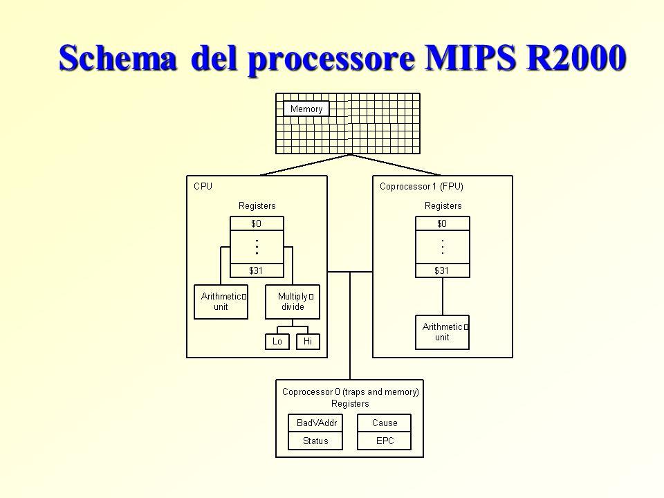Schema del processore MIPS R2000