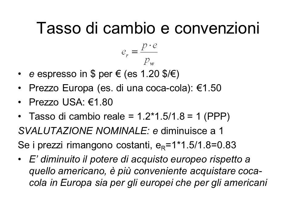 Tasso di cambio e convenzioni