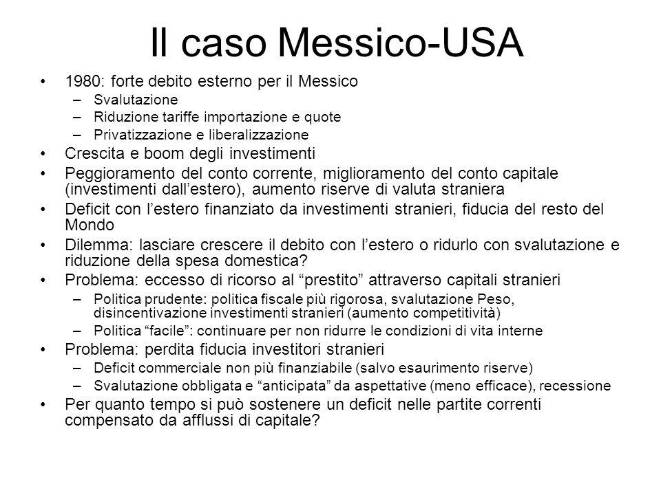 Il caso Messico-USA 1980: forte debito esterno per il Messico