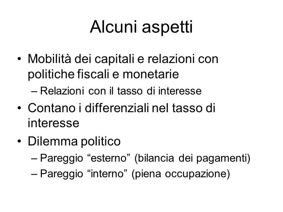 Alcuni aspetti Mobilità dei capitali e relazioni con politiche fiscali e monetarie. Relazioni con il tasso di interesse.