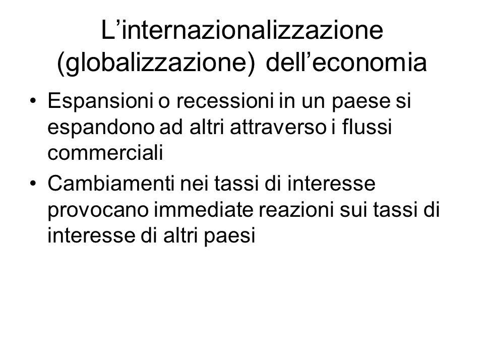 L'internazionalizzazione (globalizzazione) dell'economia