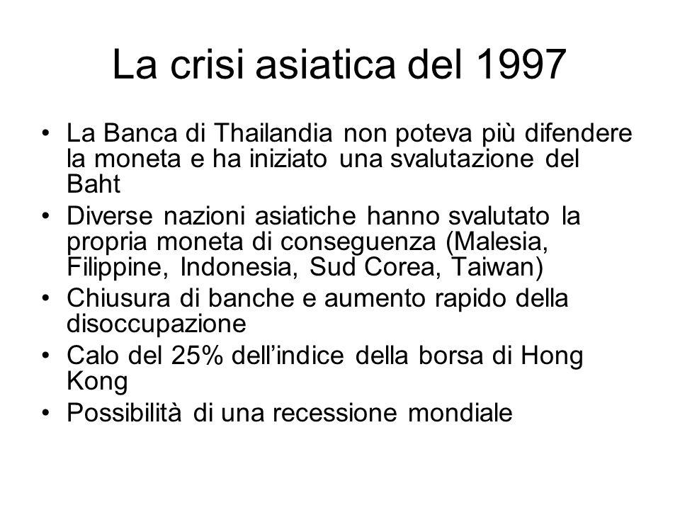 La crisi asiatica del 1997 La Banca di Thailandia non poteva più difendere la moneta e ha iniziato una svalutazione del Baht.