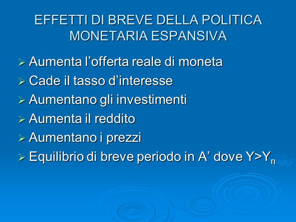 EFFETTI DI BREVE DELLA POLITICA MONETARIA ESPANSIVA