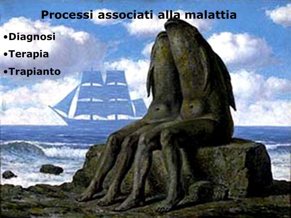 Processi associati alla malattia