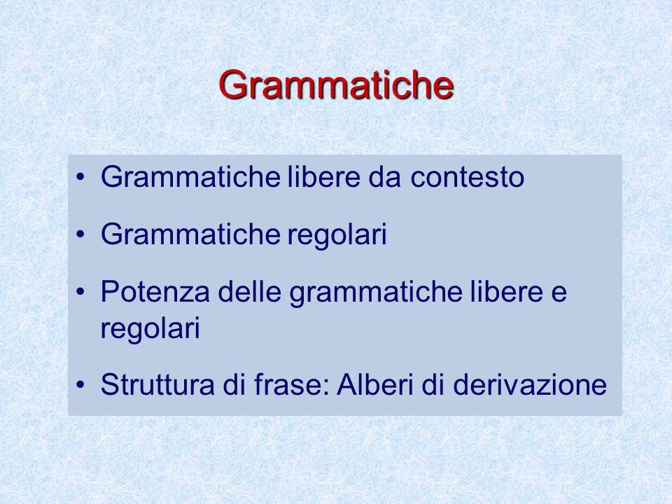 Grammatiche Grammatiche libere da contesto Grammatiche regolari