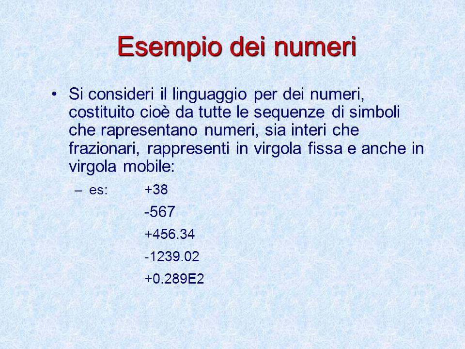 Esempio dei numeri