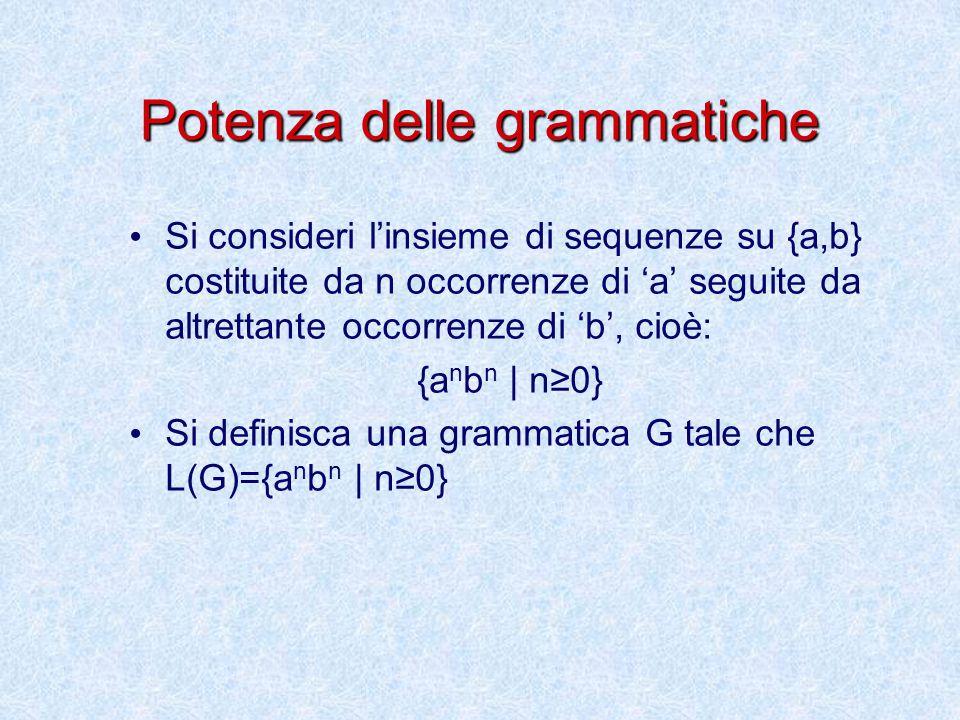 Potenza delle grammatiche