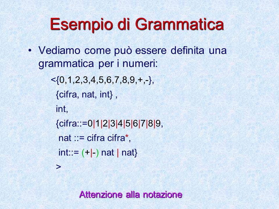 Esempio di Grammatica Vediamo come può essere definita una grammatica per i numeri: <{0,1,2,3,4,5,6,7,8,9,+,-},
