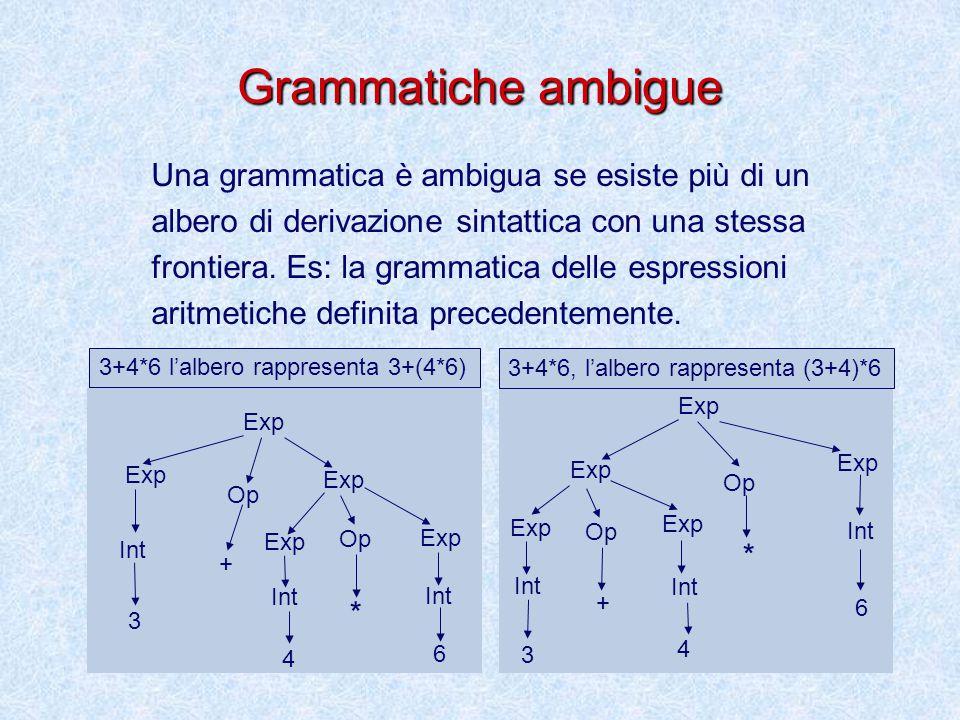 Grammatiche ambigue Una grammatica è ambigua se esiste più di un