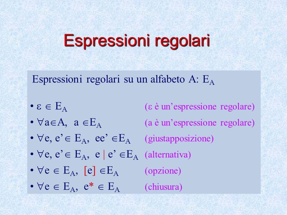 Espressioni regolari   EA ( è un'espressione regolare)