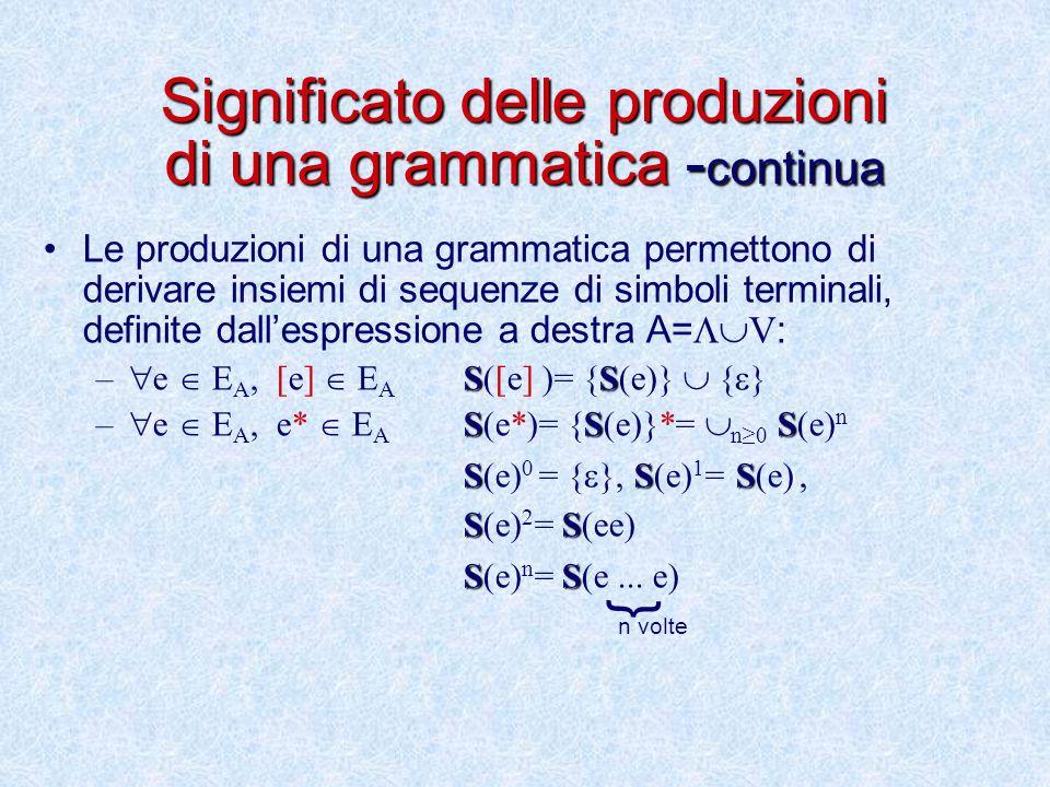 Significato delle produzioni di una grammatica -continua