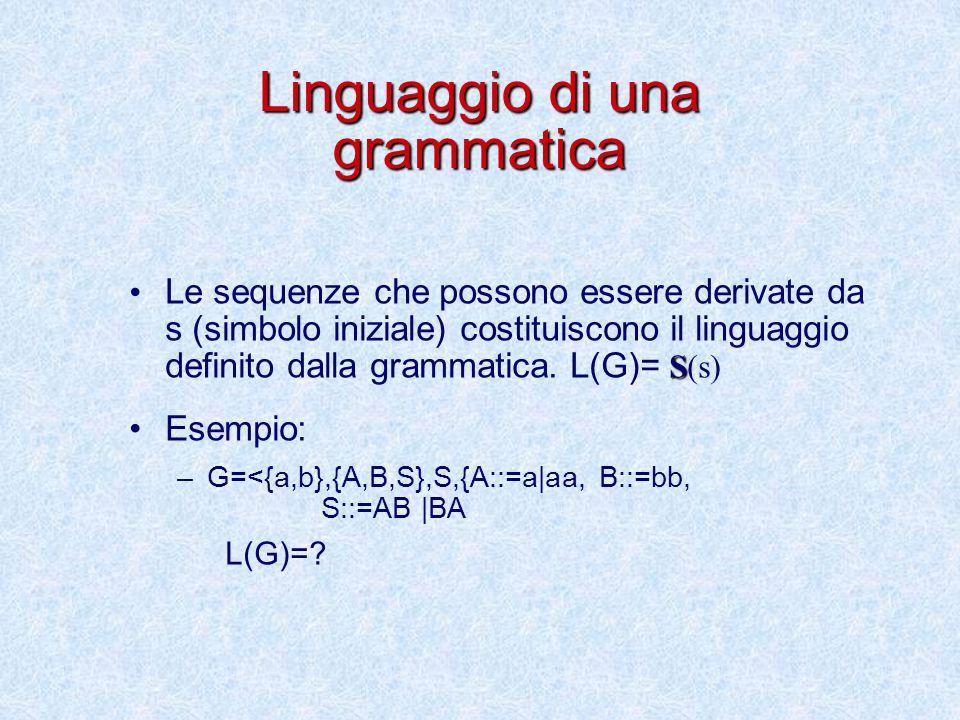 Linguaggio di una grammatica