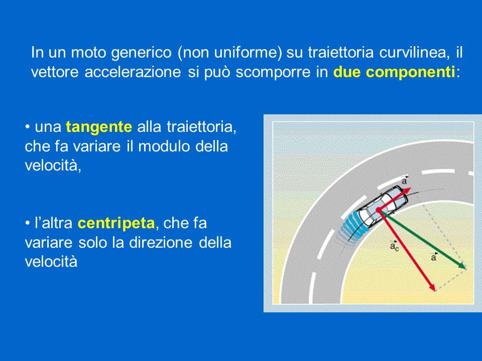 In un moto generico (non uniforme) su traiettoria curvilinea, il vettore accelerazione si può scomporre in due componenti: