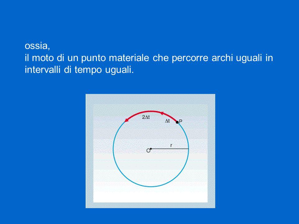 ossia, il moto di un punto materiale che percorre archi uguali in intervalli di tempo uguali.