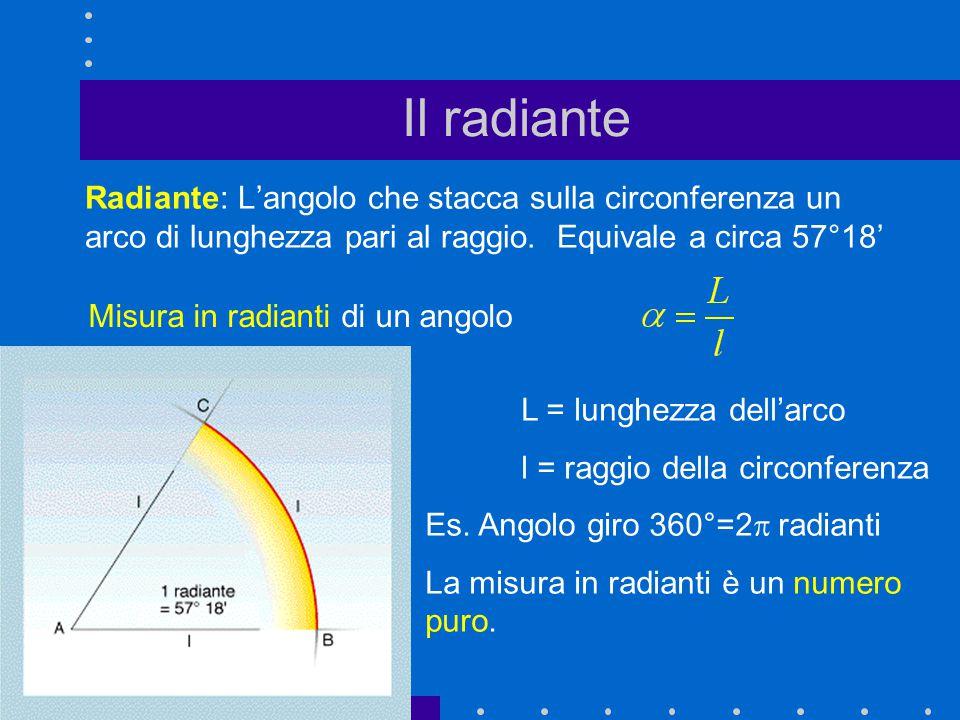 Il radiante Radiante: L'angolo che stacca sulla circonferenza un arco di lunghezza pari al raggio. Equivale a circa 57°18'