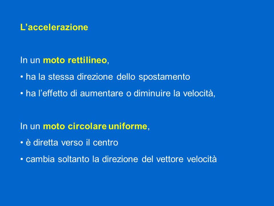 L'accelerazione In un moto rettilineo, ha la stessa direzione dello spostamento. ha l'effetto di aumentare o diminuire la velocità,