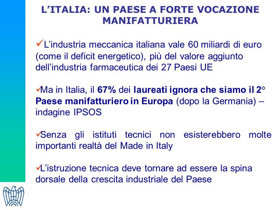 L'ITALIA: UN PAESE A FORTE VOCAZIONE MANIFATTURIERA
