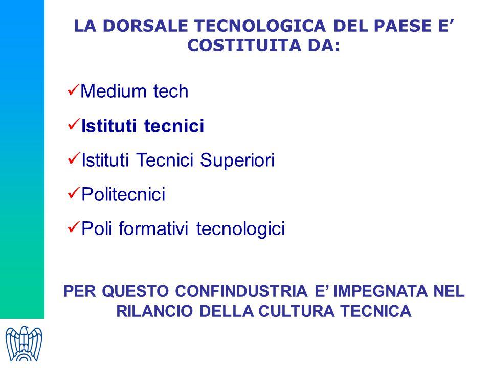 LA DORSALE TECNOLOGICA DEL PAESE E' COSTITUITA DA: