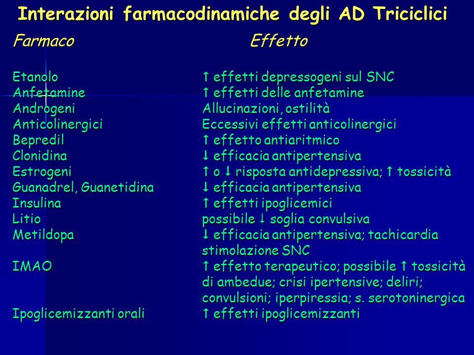 Interazioni farmacodinamiche degli AD Triciclici