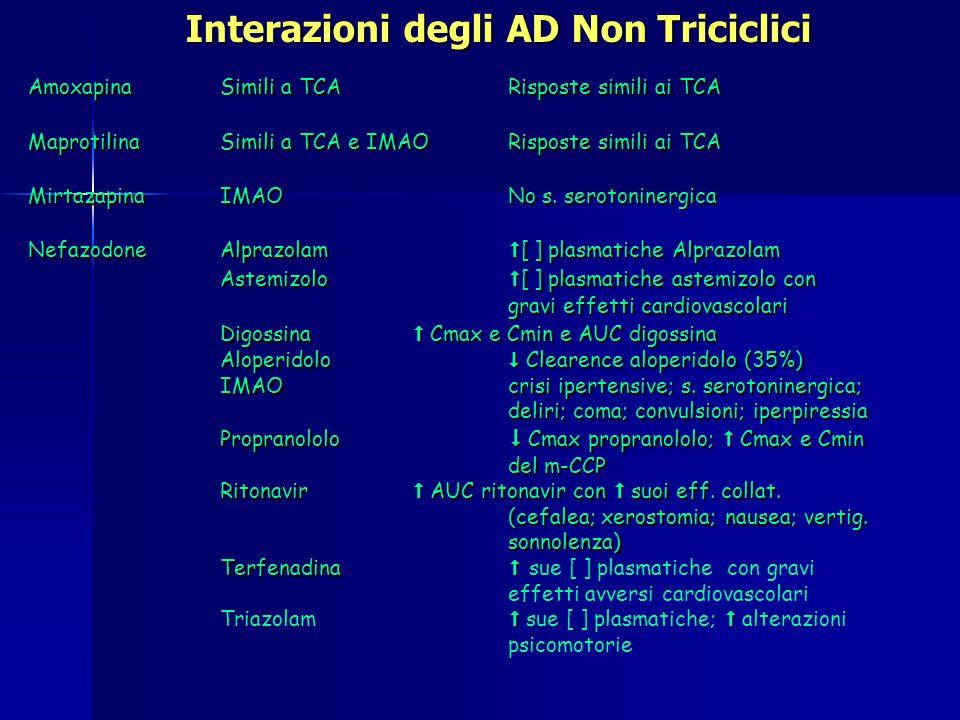 Interazioni degli AD Non Triciclici
