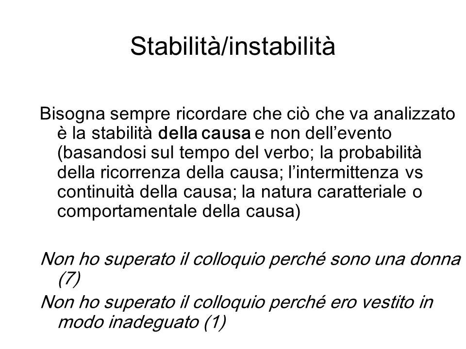 Stabilità/instabilità