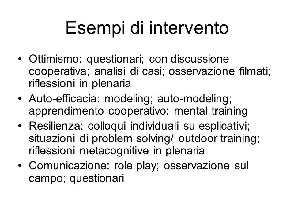 Esempi di intervento Ottimismo: questionari; con discussione cooperativa; analisi di casi; osservazione filmati; riflessioni in plenaria.
