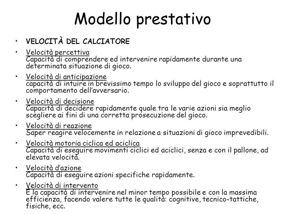 Modello prestativo VELOCITÀ DEL CALCIATORE