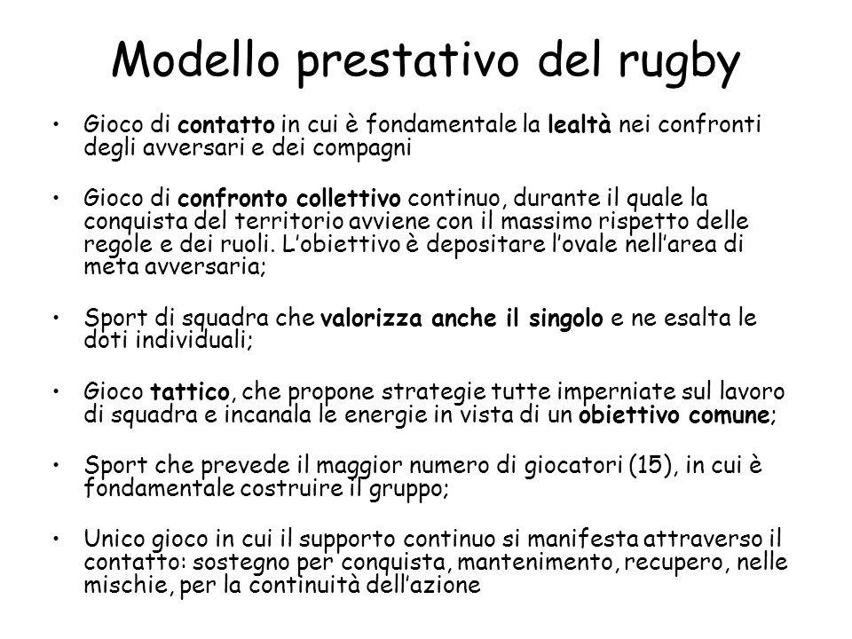 Modello prestativo del rugby