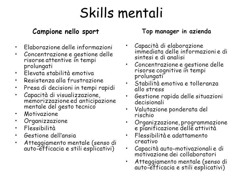 Skills mentali Campione nello sport Elaborazione delle informazioni