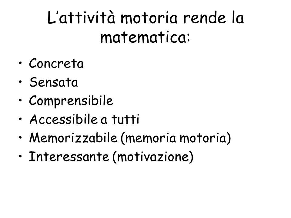 L'attività motoria rende la matematica: