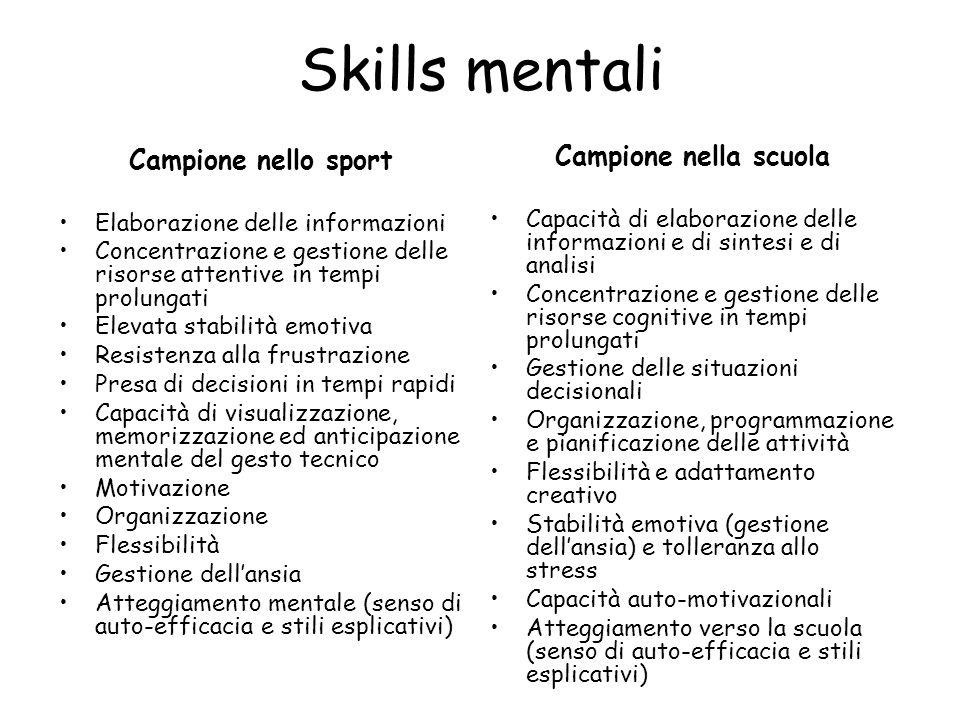 Skills mentali Campione nella scuola Campione nello sport