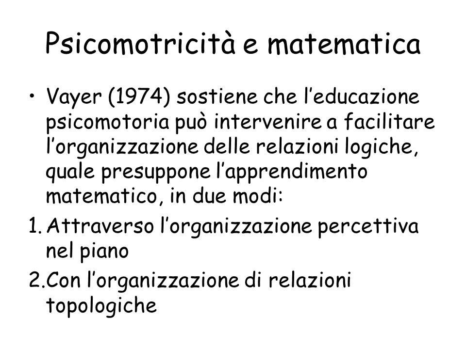 Psicomotricità e matematica