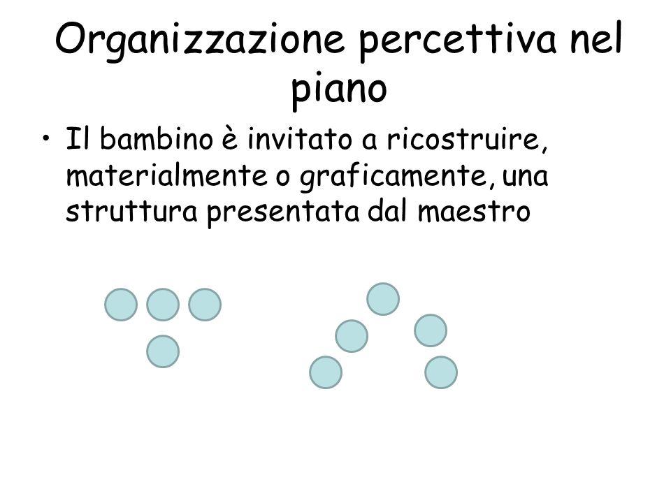 Organizzazione percettiva nel piano