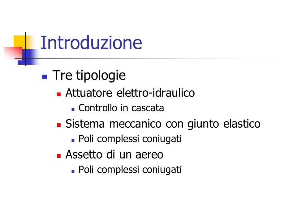 Introduzione Tre tipologie Attuatore elettro-idraulico