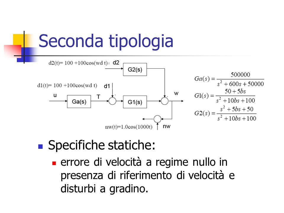 Seconda tipologia Specifiche statiche: