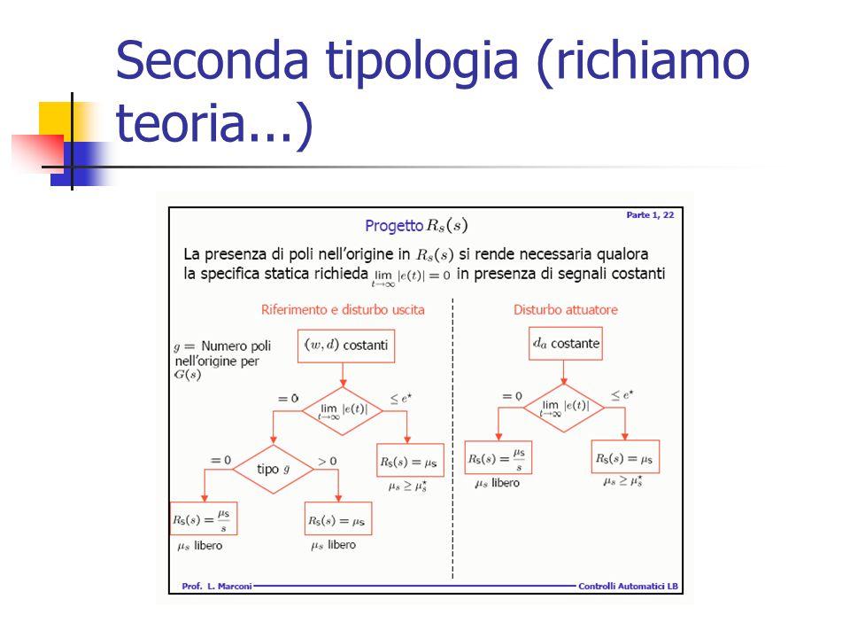 Seconda tipologia (richiamo teoria...)