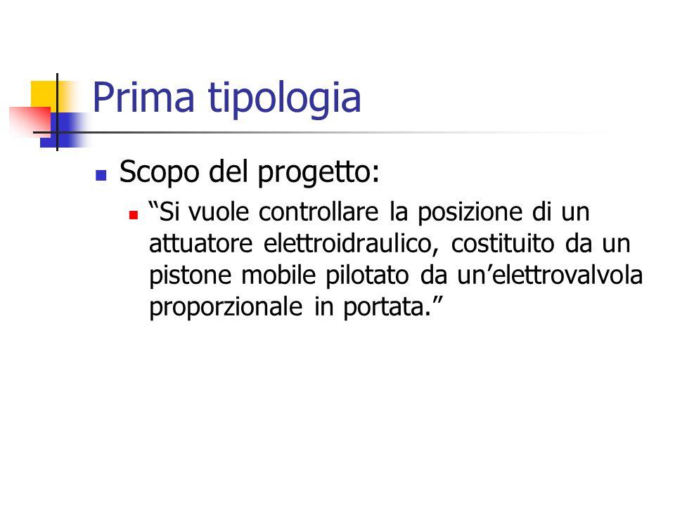 Prima tipologia Scopo del progetto: