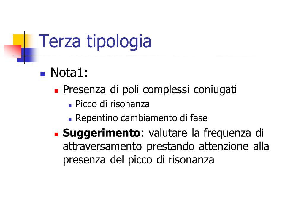 Terza tipologia Nota1: Presenza di poli complessi coniugati