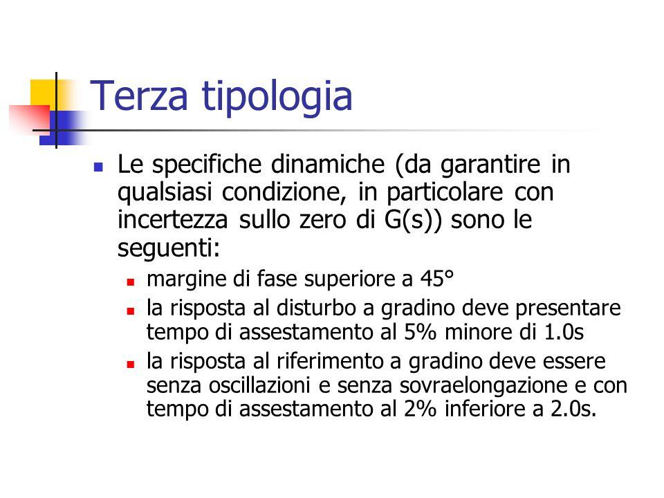 Terza tipologia Le specifiche dinamiche (da garantire in qualsiasi condizione, in particolare con incertezza sullo zero di G(s)) sono le seguenti: