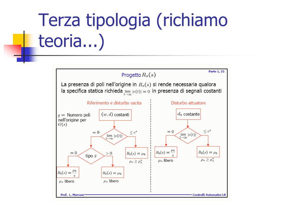 Terza tipologia (richiamo teoria...)